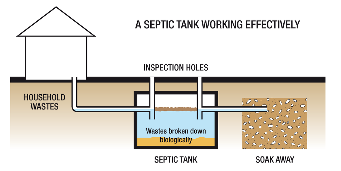 8880191_orig septic tank pump wiring diagram septic tank pump electrical wiring wiring diagram septic tank control at crackthecode.co